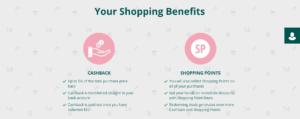 Cashback World Shopping benefits