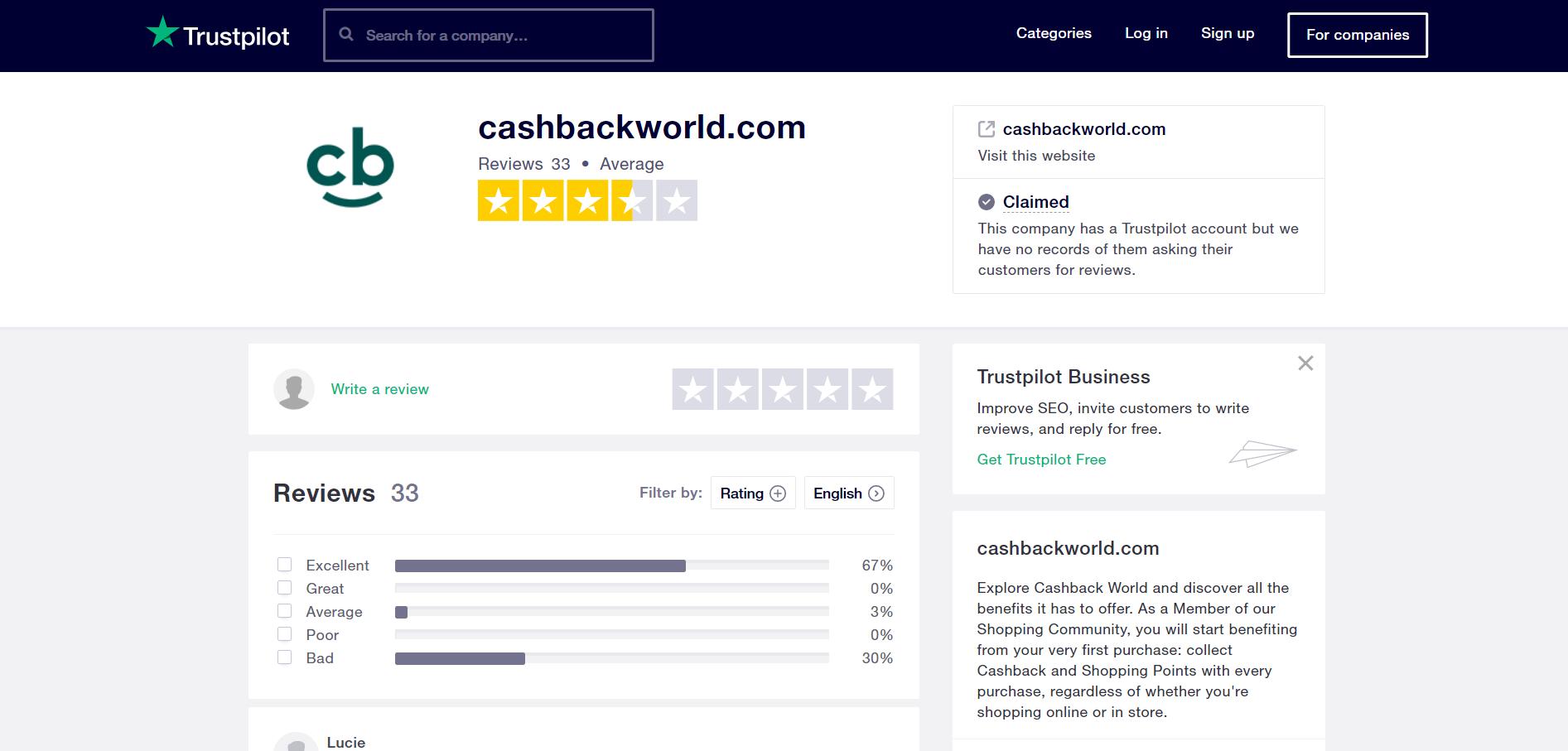Cashback world user ratings