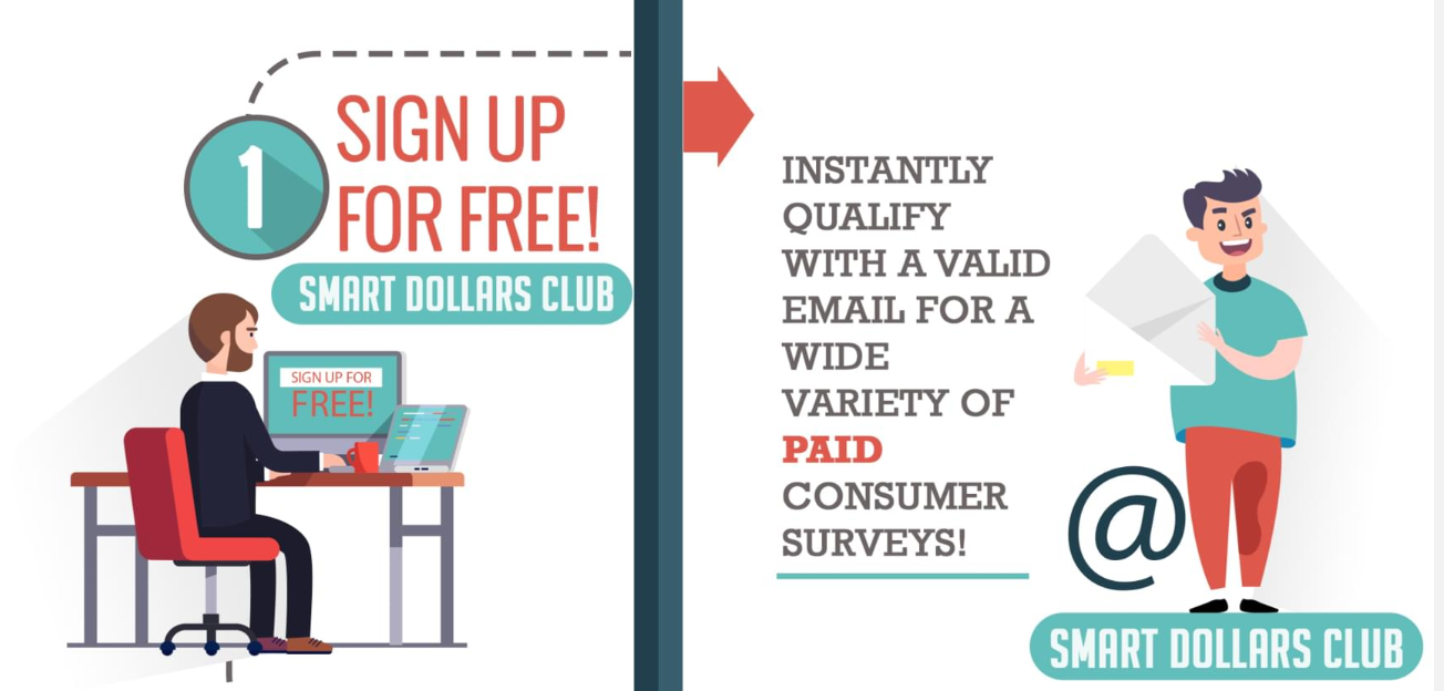 Smart Dollars Club Step 1 Sign up for free