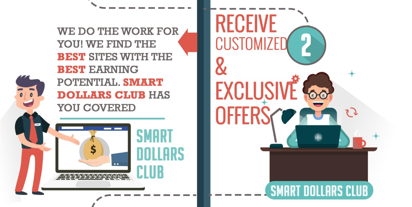 Smart Dollars Club Step 2 receive exclusive offers