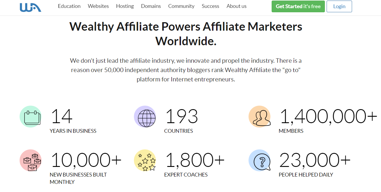 Wealthy Affiliate information