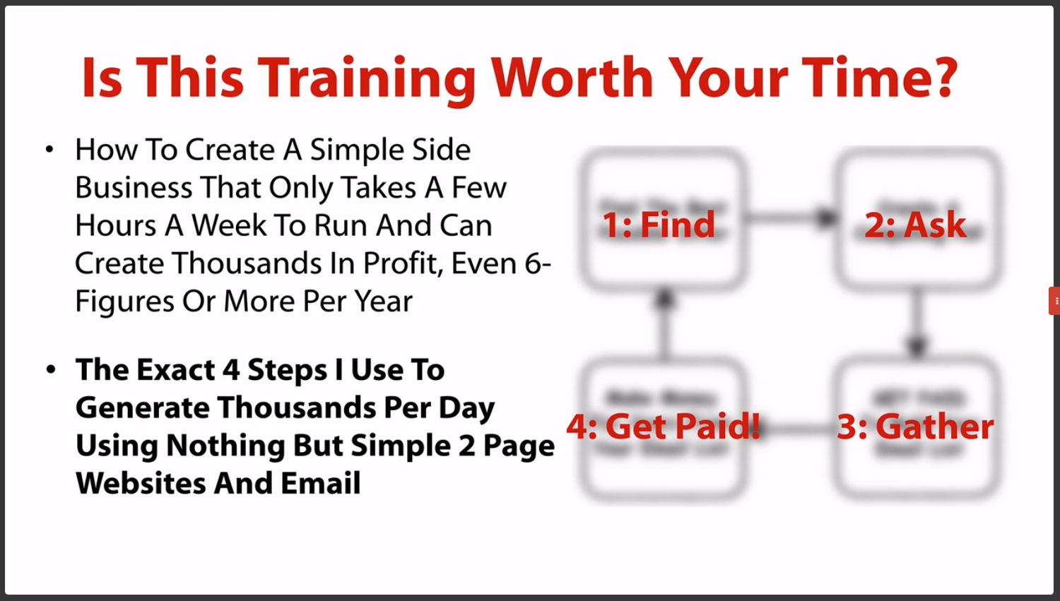 Series Review  1k A Day Fast Track Training Program