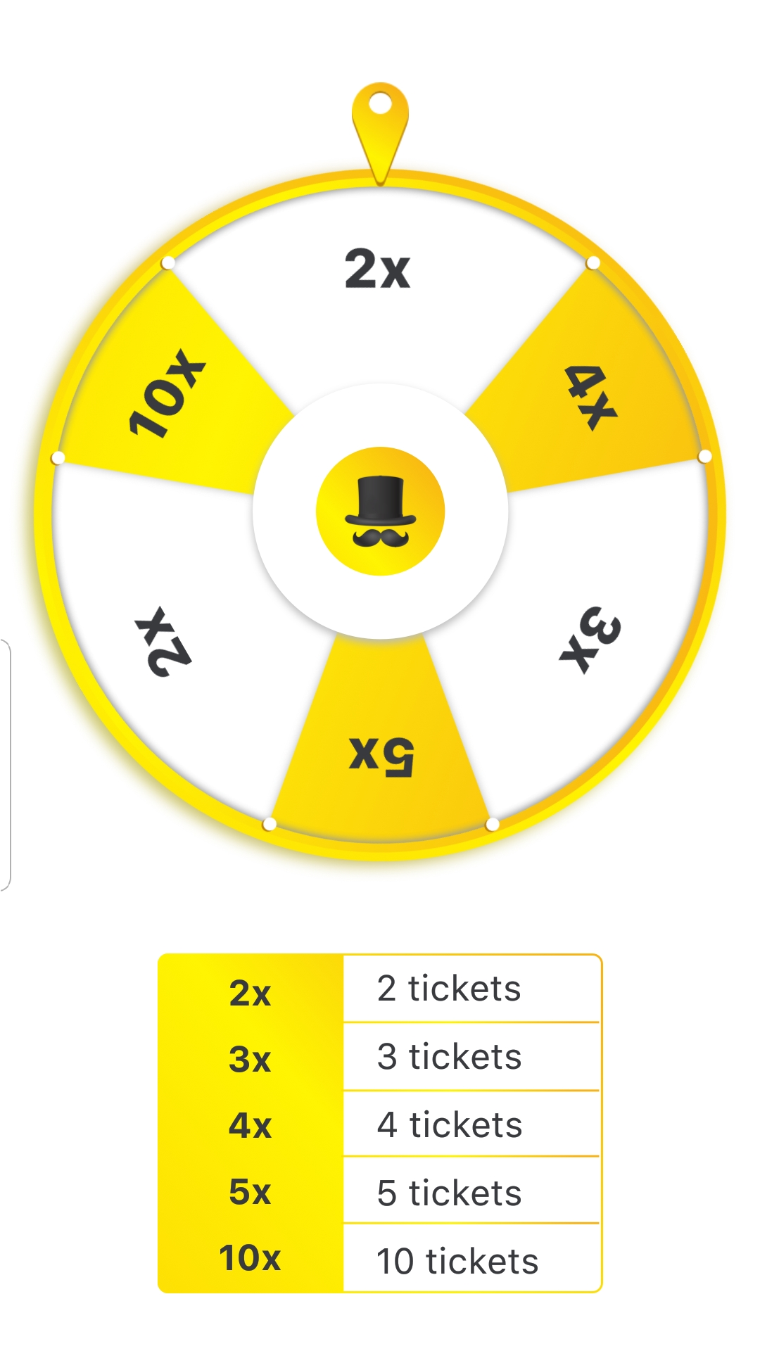 Lucky Day App Raffle Wheel