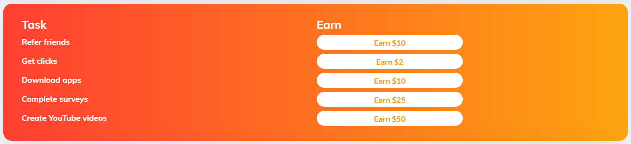 Tap 2 Earn payment explanation